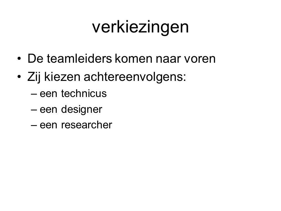 verkiezingen De teamleiders komen naar voren Zij kiezen achtereenvolgens: –een technicus –een designer –een researcher