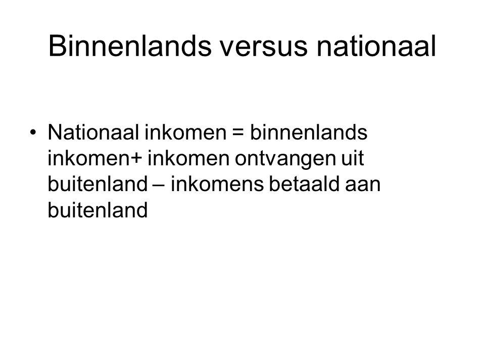 Binnenlands versus nationaal Nationaal inkomen = binnenlands inkomen+ inkomen ontvangen uit buitenland – inkomens betaald aan buitenland