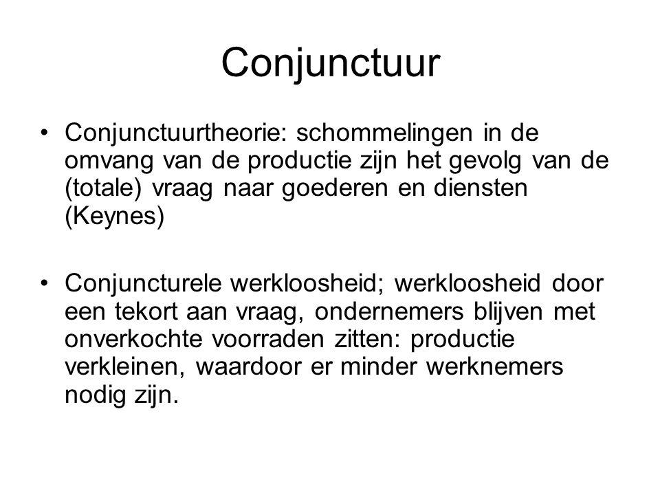 Conjunctuur Conjunctuurtheorie: schommelingen in de omvang van de productie zijn het gevolg van de (totale) vraag naar goederen en diensten (Keynes) Conjuncturele werkloosheid; werkloosheid door een tekort aan vraag, ondernemers blijven met onverkochte voorraden zitten: productie verkleinen, waardoor er minder werknemers nodig zijn.