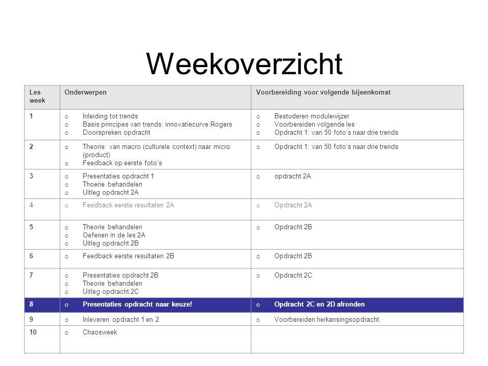 Weekoverzicht Les week OnderwerpenVoorbereiding voor volgende bijeenkomst 1 o Inleiding tot trends o Basis principes van trends: innovatiecurve Rogers
