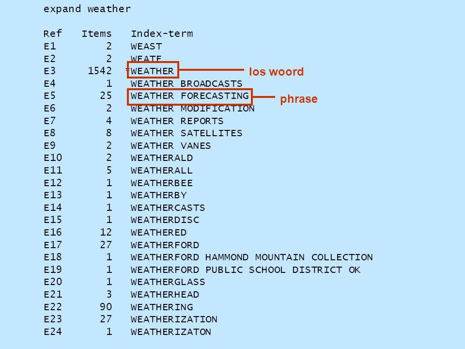 expand weather Ref Items Index-term E1 2 WEAST E2 2 WEATE E3 1542 *WEATHER E4 1 WEATHER BROADCASTS E5 25 WEATHER FORECASTING E6 2 WEATHER MODIFICATION