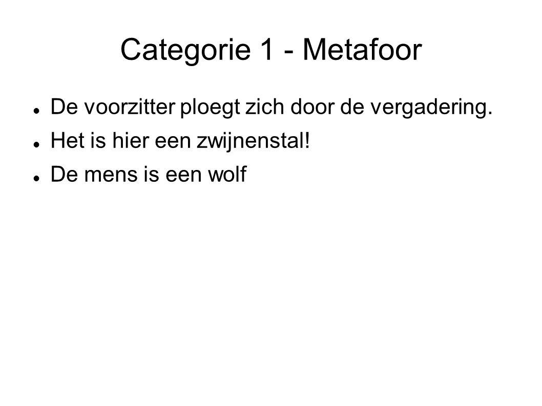 Categorie 1 - Metafoor De voorzitter ploegt zich door de vergadering.