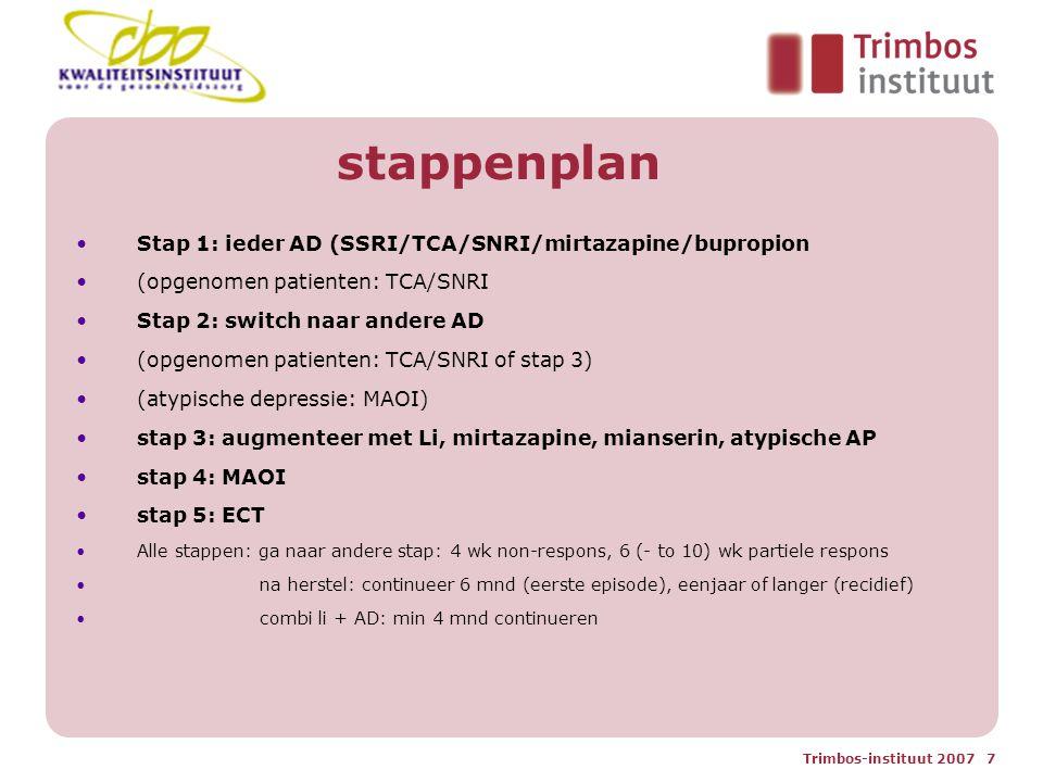 Trimbos-instituut 2007 7 stappenplan Stap 1: ieder AD (SSRI/TCA/SNRI/mirtazapine/bupropion (opgenomen patienten: TCA/SNRI Stap 2: switch naar andere AD (opgenomen patienten: TCA/SNRI of stap 3) (atypische depressie: MAOI) stap 3: augmenteer met Li, mirtazapine, mianserin, atypische AP stap 4: MAOI stap 5: ECT Alle stappen: ga naar andere stap: 4 wk non-respons, 6 (- to 10) wk partiele respons na herstel: continueer 6 mnd (eerste episode), eenjaar of langer (recidief) combi li + AD: min 4 mnd continueren