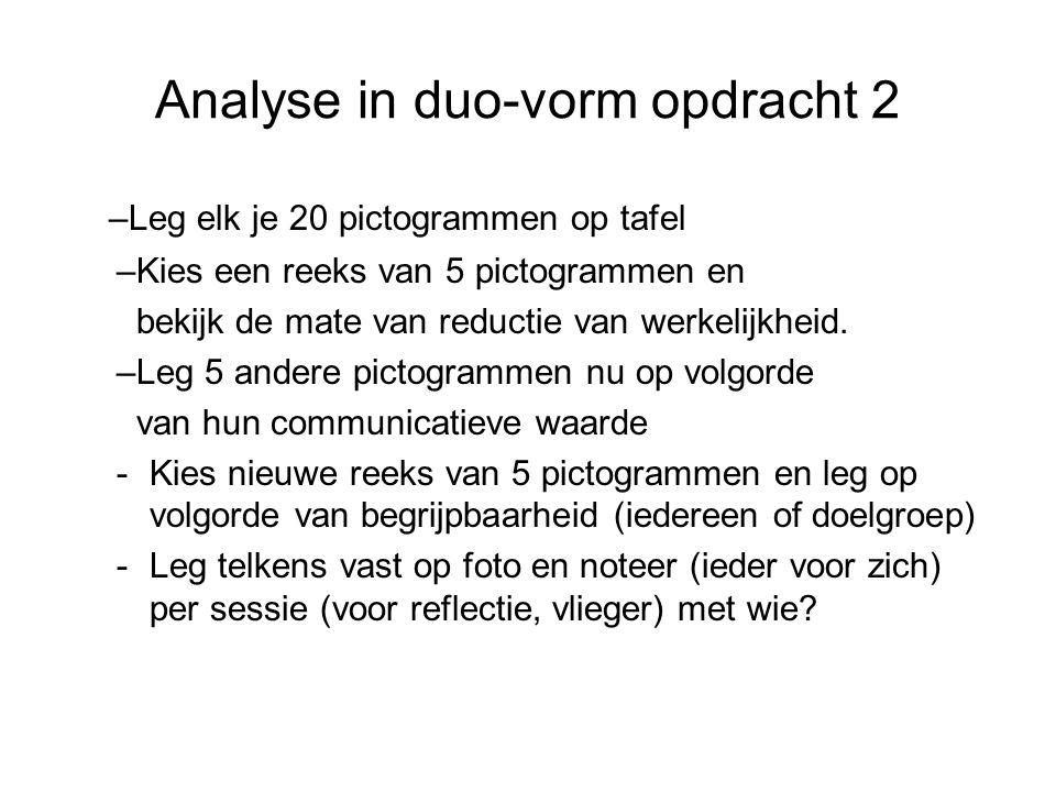 Analyse in duo-vorm opdracht 2 –Leg elk je 20 pictogrammen op tafel –Kies een reeks van 5 pictogrammen en bekijk de mate van reductie van werkelijkhei