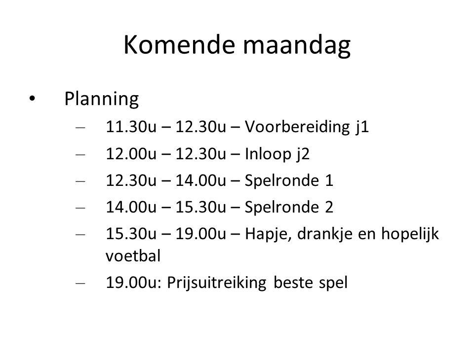 Komende maandag Planning – 11.30u – 12.30u – Voorbereiding j1 – 12.00u – 12.30u – Inloop j2 – 12.30u – 14.00u – Spelronde 1 – 14.00u – 15.30u – Spelronde 2 – 15.30u – 19.00u – Hapje, drankje en hopelijk voetbal – 19.00u: Prijsuitreiking beste spel