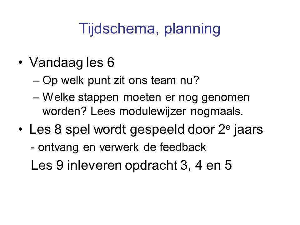 Tijdschema, planning Vandaag les 6 –Op welk punt zit ons team nu? –Welke stappen moeten er nog genomen worden? Lees modulewijzer nogmaals. Les 8 spel