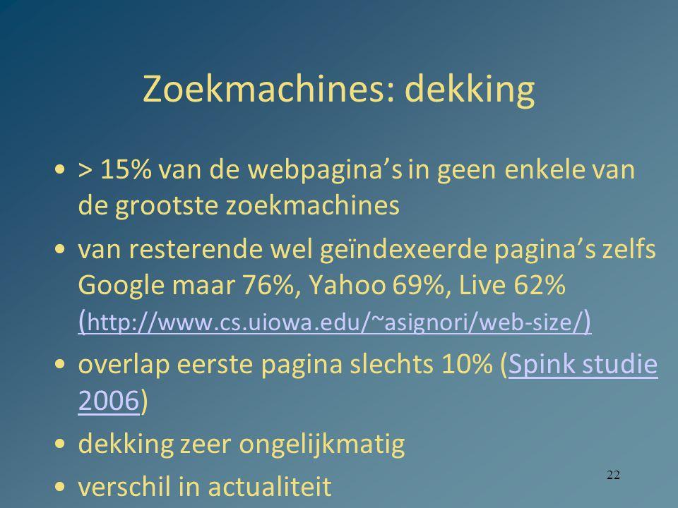 22 Zoekmachines: dekking > 15% van de webpagina's in geen enkele van de grootste zoekmachines van resterende wel geïndexeerde pagina's zelfs Google maar 76%, Yahoo 69%, Live 62% ( http://www.cs.uiowa.edu/~asignori/web-size/ ) ( http://www.cs.uiowa.edu/~asignori/web-size/ ) overlap eerste pagina slechts 10% (Spink studie 2006)Spink studie 2006 dekking zeer ongelijkmatig verschil in actualiteit