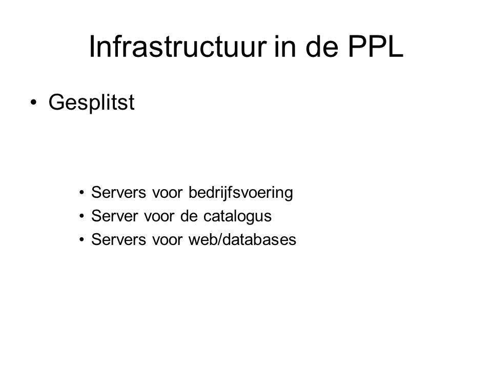Infrastructuur in de PPL Gesplitst Servers voor bedrijfsvoering Server voor de catalogus Servers voor web/databases