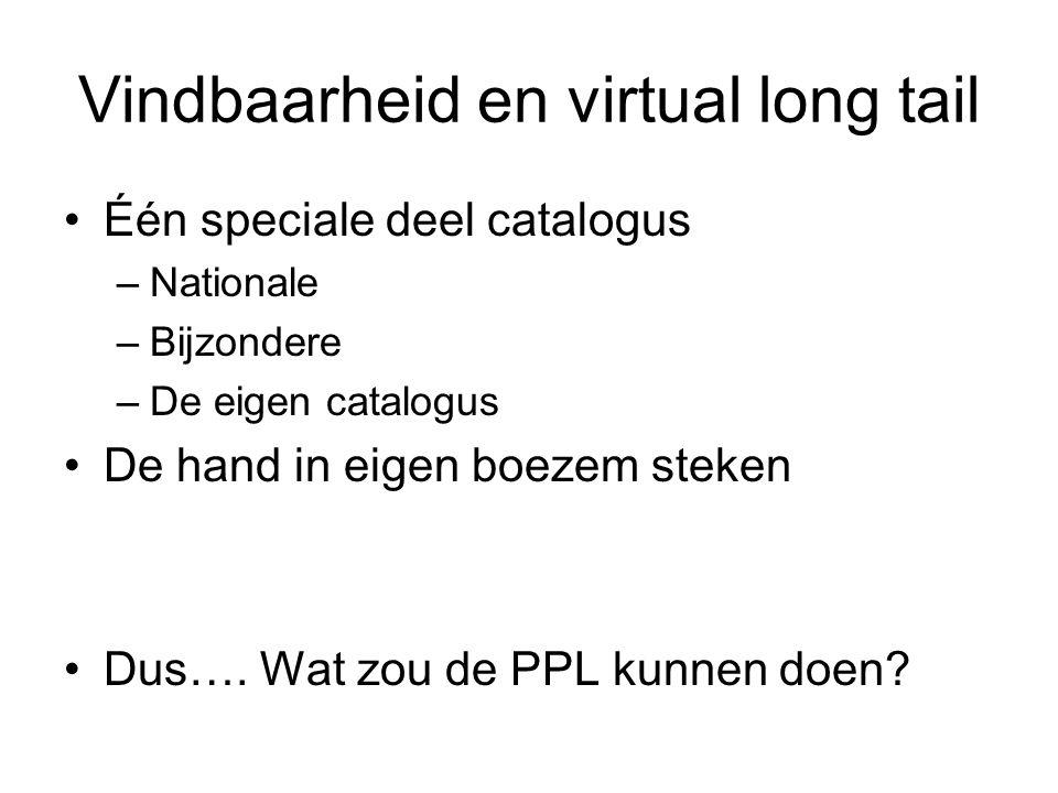 Vindbaarheid en virtual long tail Één speciale deel catalogus –Nationale –Bijzondere –De eigen catalogus De hand in eigen boezem steken Dus….