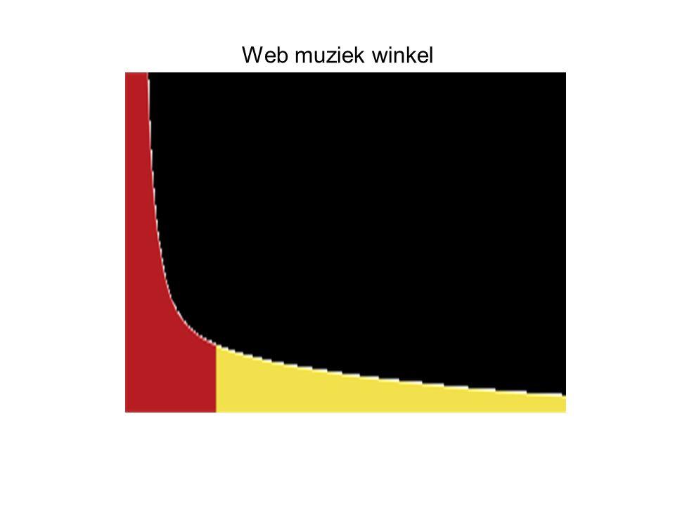 Web muziek winkel