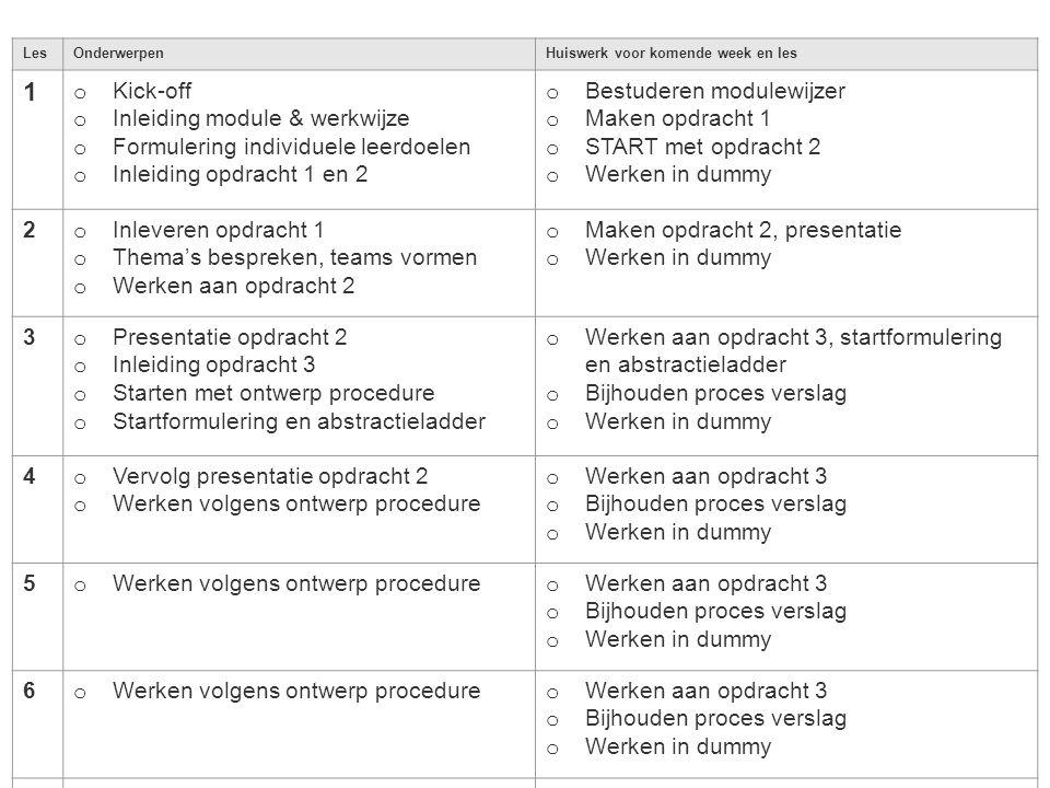 LesOnderwerpenHuiswerk voor komende week en les 1 o Kick-off o Inleiding module & werkwijze o Formulering individuele leerdoelen o Inleiding opdracht