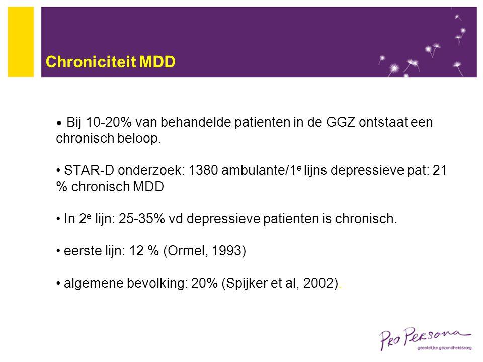 Chroniciteit MDD Bij 10-20% van behandelde patienten in de GGZ ontstaat een chronisch beloop. STAR-D onderzoek: 1380 ambulante/1 e lijns depressieve p