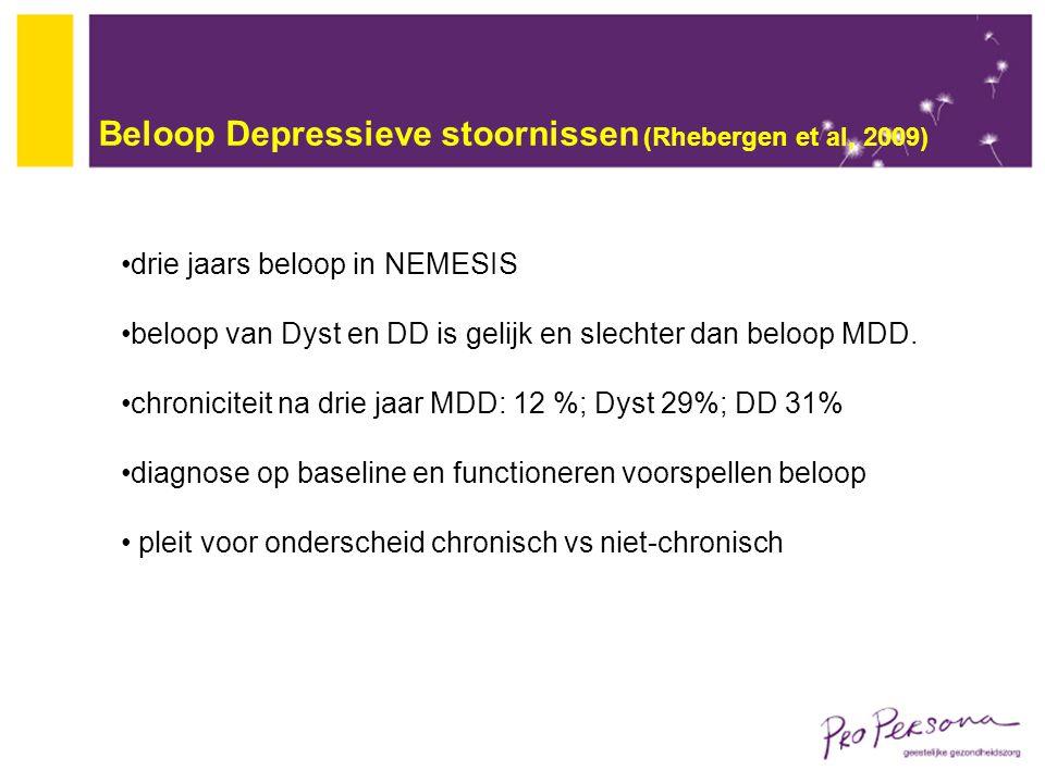 Beloop Depressieve stoornissen (Rhebergen et al, 2009) drie jaars beloop in NEMESIS beloop van Dyst en DD is gelijk en slechter dan beloop MDD. chroni