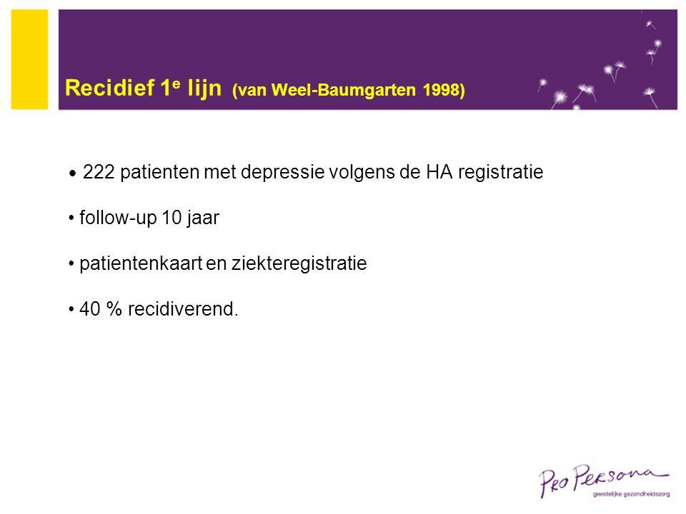 Recidief 1 e lijn (van Weel-Baumgarten 1998) 222 patienten met depressie volgens de HA registratie follow-up 10 jaar patientenkaart en ziekteregistrat