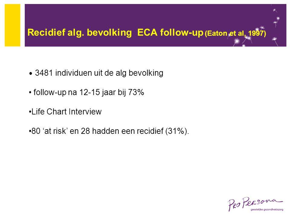 Recidief alg. bevolking ECA follow-up (Eaton et al, 1997) 3481 individuen uit de alg bevolking follow-up na 12-15 jaar bij 73% Life Chart Interview 80