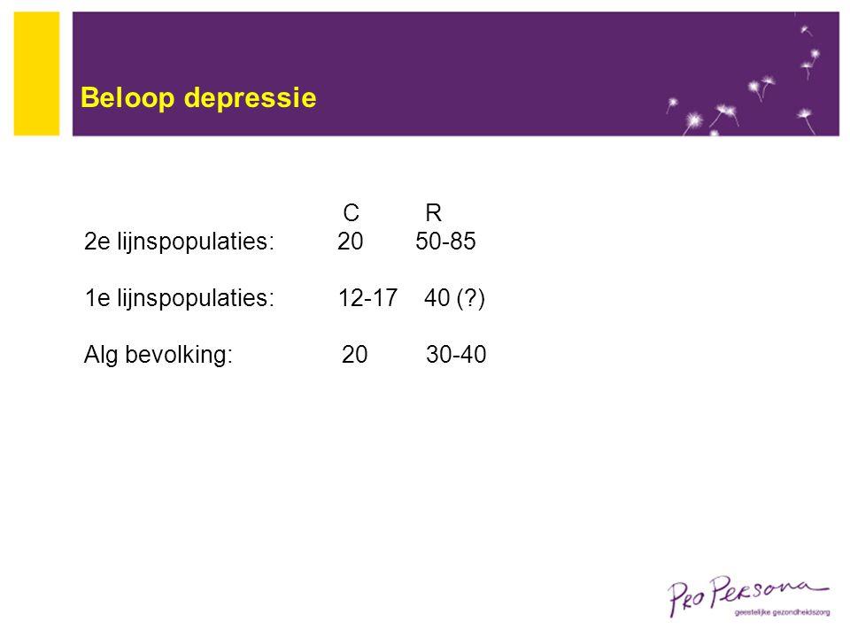 Beloop depressie C R 2e lijnspopulaties: 20 50-85 1e lijnspopulaties: 12-17 40 (?) Alg bevolking: 20 30-40