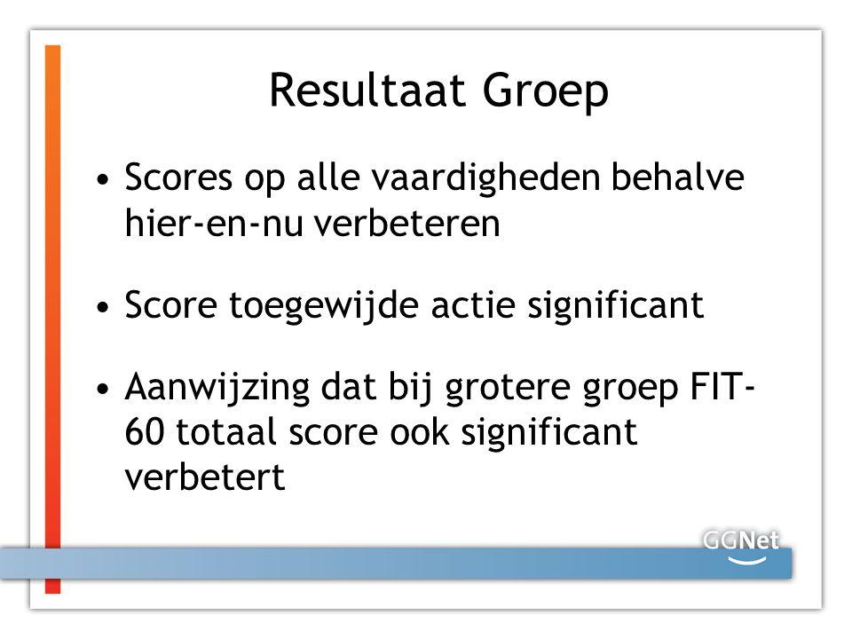 Resultaat Groep Scores op alle vaardigheden behalve hier-en-nu verbeteren Score toegewijde actie significant Aanwijzing dat bij grotere groep FIT- 60