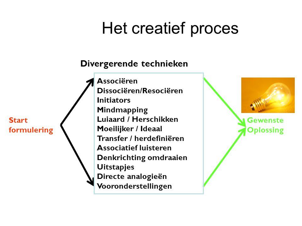 Het creatief proces Divergerende technieken Start formulering Gewenste Oplossing Associëren Dissociëren/Resociëren Initiators Mindmapping Luiaard / Herschikken Moeilijker / Ideaal Transfer / herdefiniëren Associatief luisteren Denkrichting omdraaien Uitstapjes Directe analogieën Vooronderstellingen