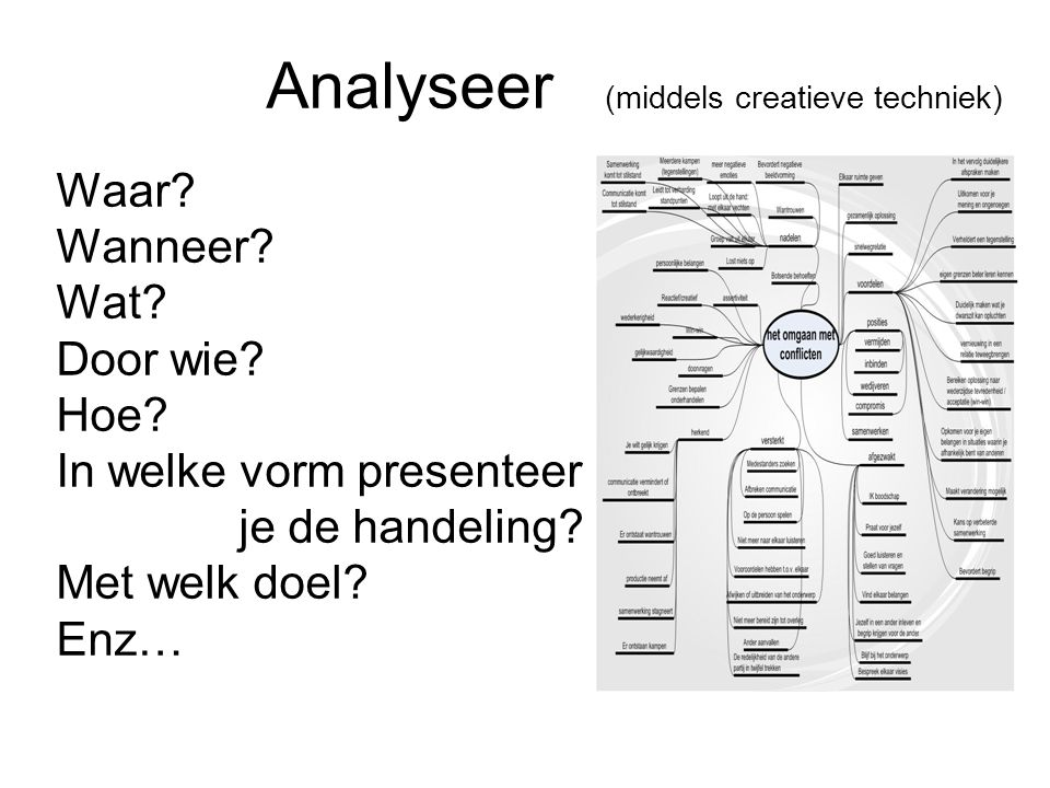 Analyseer (middels creatieve techniek) Waar. Wanneer.