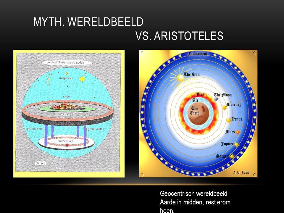 MYTH. WERELDBEELD VS. ARISTOTELES Geocentrisch wereldbeeld Aarde in midden, rest erom heen.