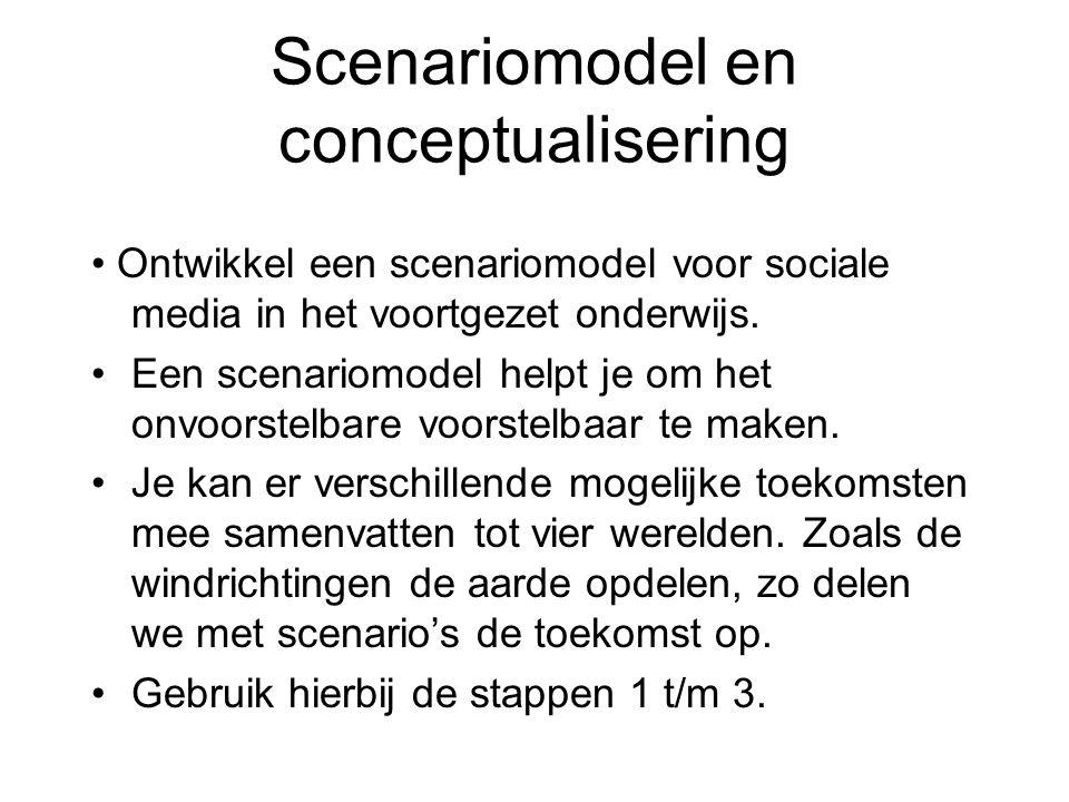 Scenariomodel en conceptualisering Ontwikkel een scenariomodel voor sociale media in het voortgezet onderwijs. Een scenariomodel helpt je om het onvoo