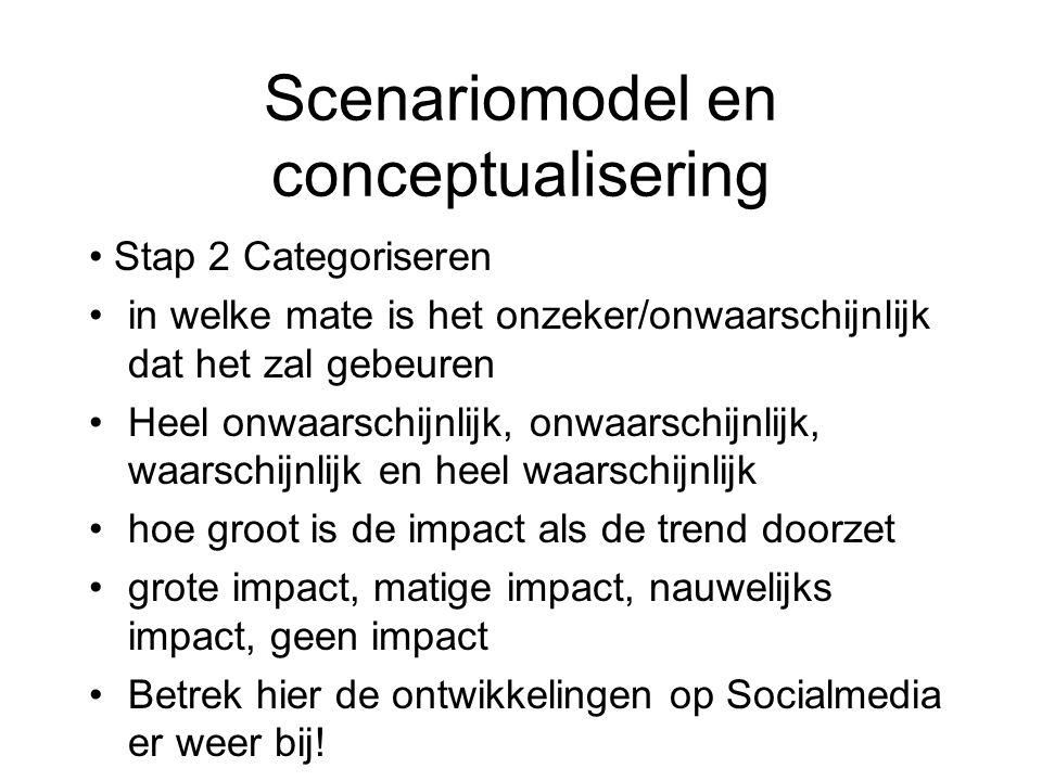 Scenariomodel en conceptualisering Stap 2 Categoriseren in welke mate is het onzeker/onwaarschijnlijk dat het zal gebeuren Heel onwaarschijnlijk, onwaarschijnlijk, waarschijnlijk en heel waarschijnlijk hoe groot is de impact als de trend doorzet grote impact, matige impact, nauwelijks impact, geen impact Betrek hier de ontwikkelingen op Socialmedia er weer bij!