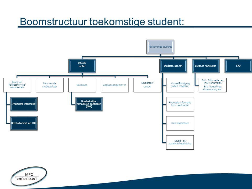 """Toekomstige studente Inhoud/ profiel Brochure/ Vakbeschrijving/ voorwaarden """"Praktische informatie"""" Beschikbarheid als PDF Plan van de studieverloop S"""
