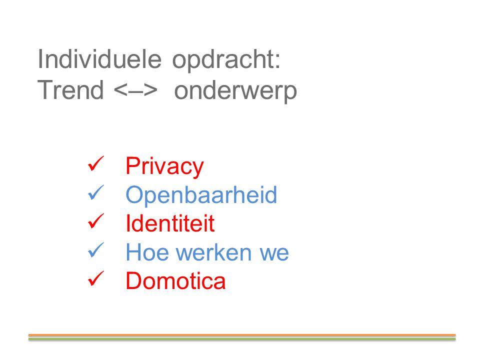 Individuele opdracht: Trend onderwerp Privacy Openbaarheid Identiteit Hoe werken we Domotica