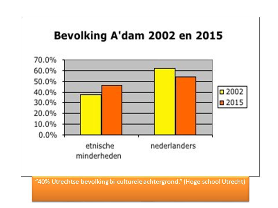 """""""40% Utrechtse bevolking bi-culturele achtergrond."""" (Hoge school Utrecht)"""