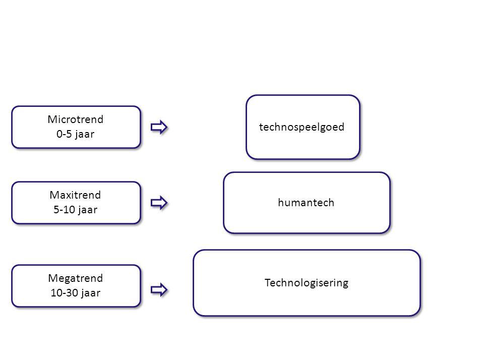 Technologisering humantech technospeelgoed Megatrend 10-30 jaar Megatrend 10-30 jaar Maxitrend 5-10 jaar Maxitrend 5-10 jaar Microtrend 0-5 jaar Micro