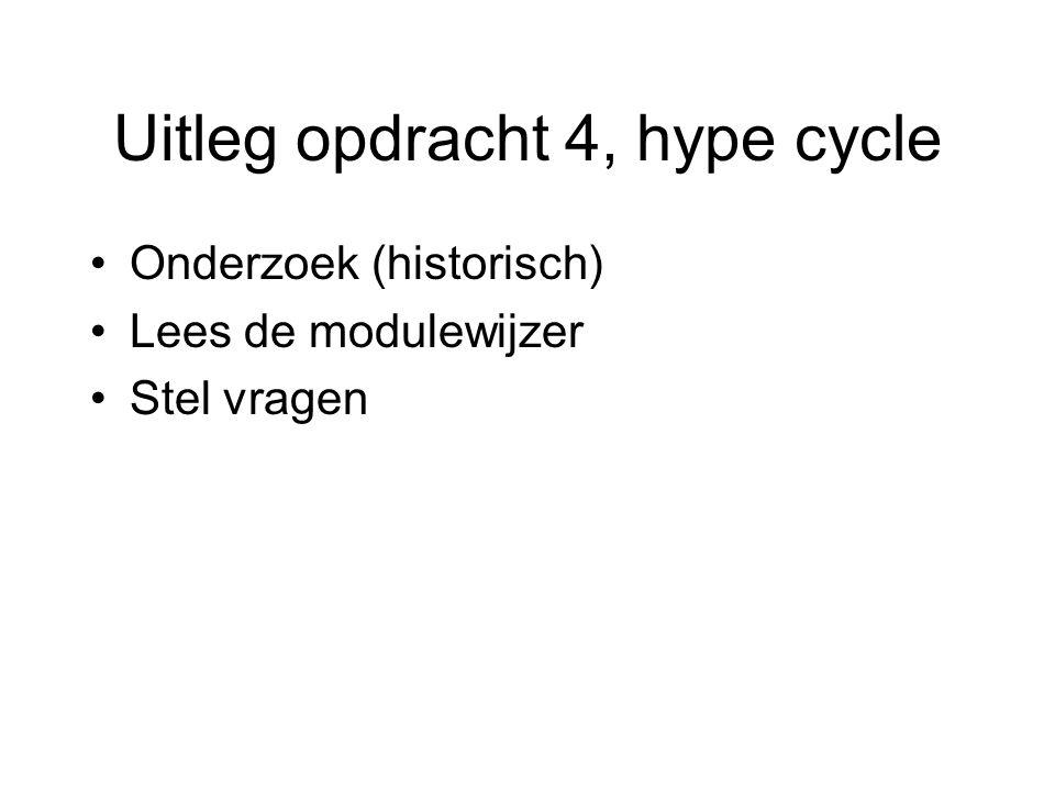 Uitleg opdracht 4, hype cycle Onderzoek (historisch) Lees de modulewijzer Stel vragen