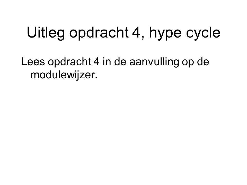 Uitleg opdracht 4, hype cycle Lees opdracht 4 in de aanvulling op de modulewijzer.