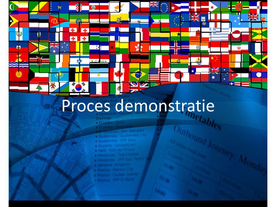 Proces demonstratie