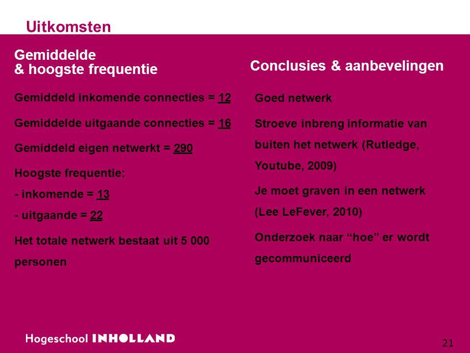 21 Uitkomsten Gemiddelde & hoogste frequentie Gemiddeld inkomende connecties = 12 Gemiddelde uitgaande connecties = 16 Gemiddeld eigen netwerkt = 290 Hoogste frequentie: - inkomende = 13 - uitgaande = 22 Het totale netwerk bestaat uit 5 000 personen Conclusies & aanbevelingen Goed netwerk Stroeve inbreng informatie van buiten het netwerk (Rutledge, Youtube, 2009) Je moet graven in een netwerk (Lee LeFever, 2010) Onderzoek naar hoe er wordt gecommuniceerd