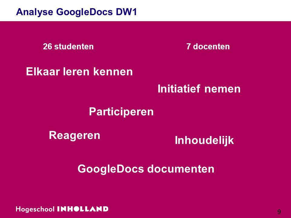9 Analyse GoogleDocs DW1 26 studenten 7 docenten Participeren Reageren Initiatief nemen GoogleDocs documenten Inhoudelijk Elkaar leren kennen