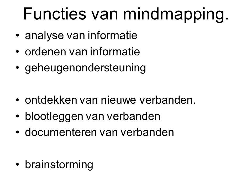 Functies van mindmapping.