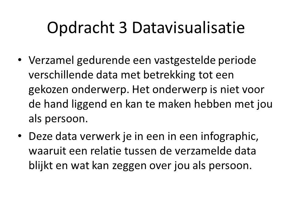 Opdracht 3 Datavisualisatie Verzamel gedurende een vastgestelde periode verschillende data met betrekking tot een gekozen onderwerp.