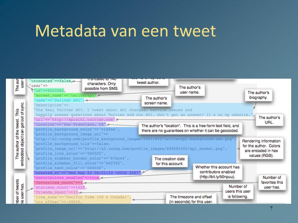 7 Metadata van een tweet