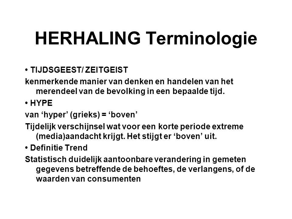 HERHALING Terminologie TIJDSGEEST/ ZEITGEIST kenmerkende manier van denken en handelen van het merendeel van de bevolking in een bepaalde tijd. HYPE v