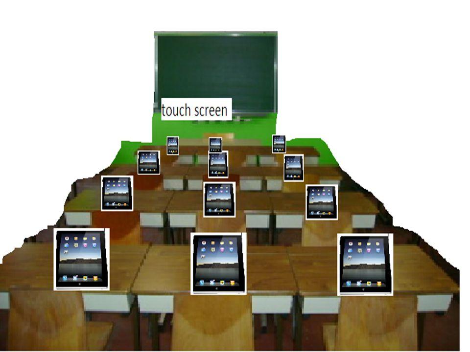  Het is in de toekomst veel makkelijker om les te krijgen of geven.