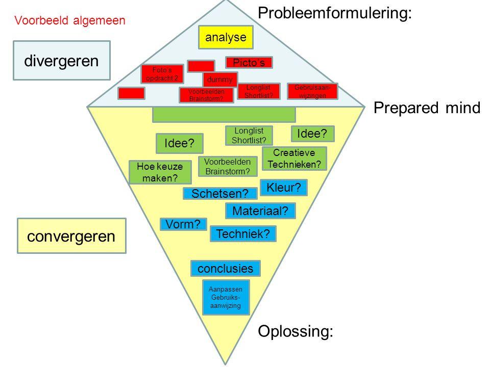 Probleem: Prepared mind analyse Oplossing: divergeren convergeren Jij vult in! Prepared mind