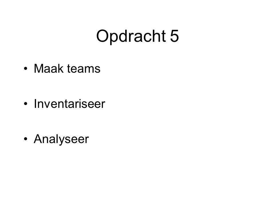 Opdracht 5 Maak teams Inventariseer Analyseer