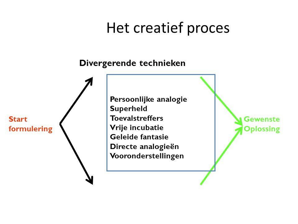 Het creatief proces Divergerende technieken Start formulering Gewenste Oplossing Persoonlijke analogie Superheld Toevalstreffers Vrije incubatie Gelei