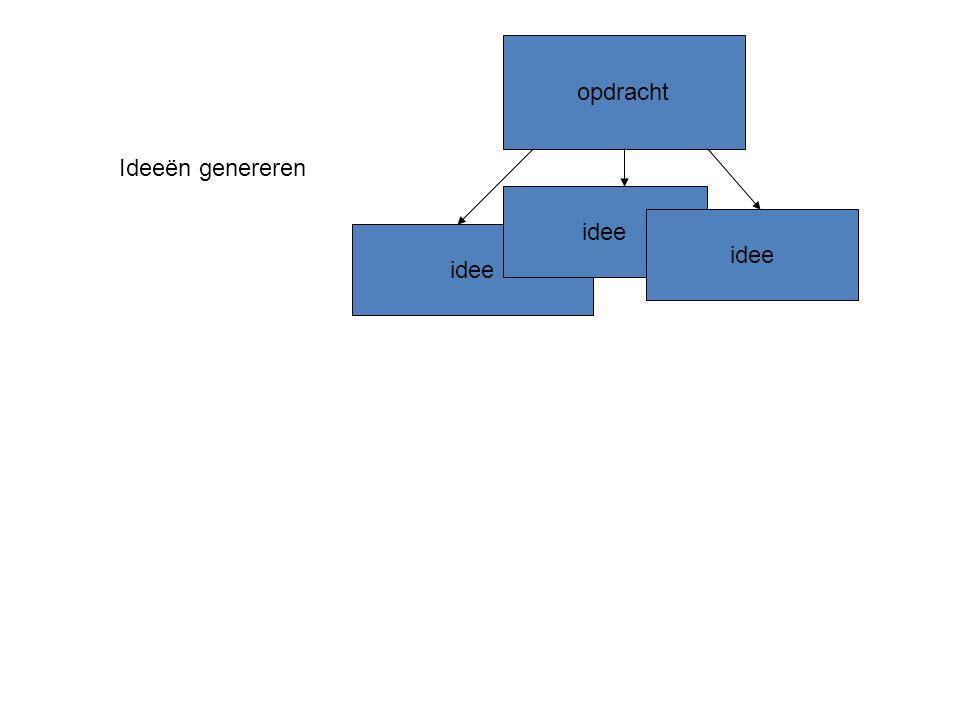 opdracht idee Ideeën genereren