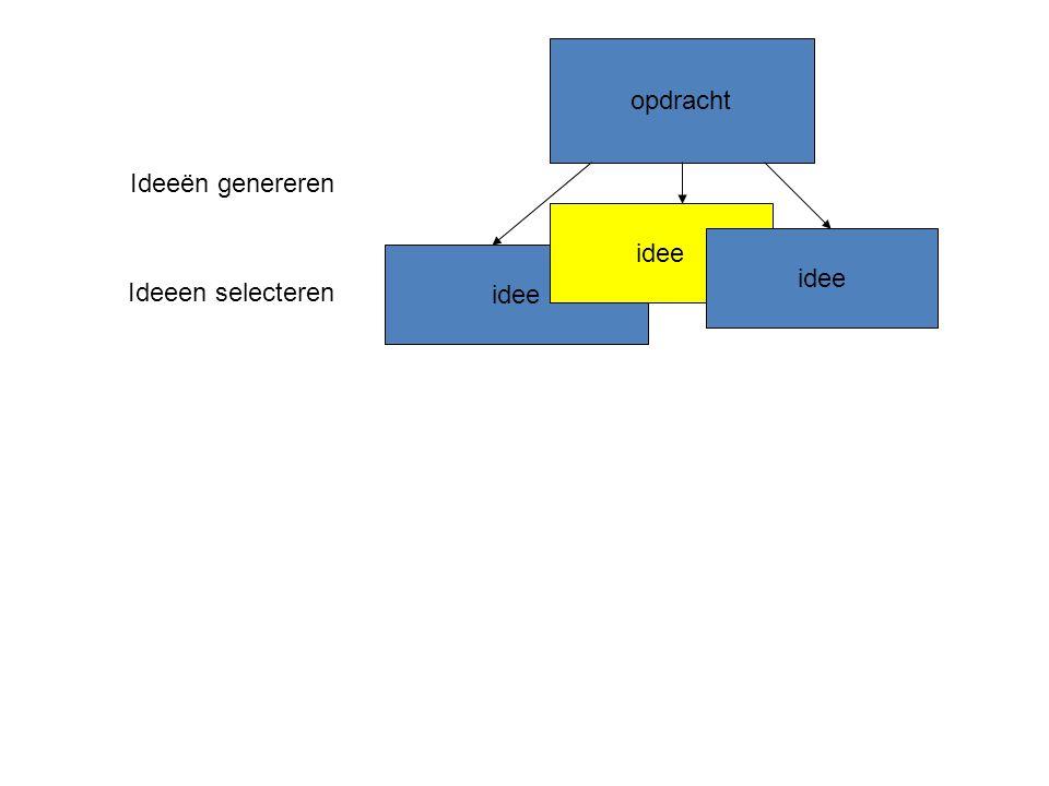 opdracht idee Ideeën genereren Ideeen selecteren