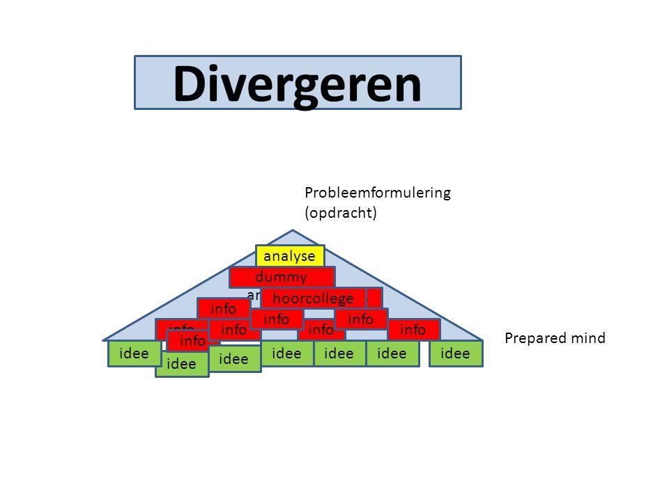 Probleemformulering (opdracht) Prepared mind info Research en analyse idee info dummy hoorcollege analyse idee Divergeren