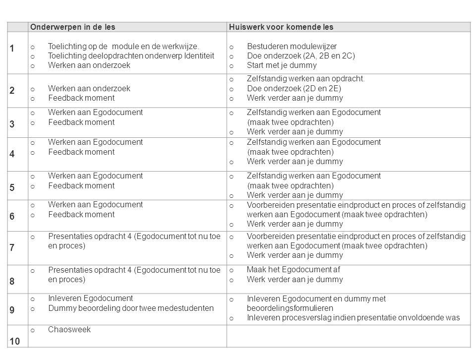 Opdracht debriefing Opdracht 1 Opdracht 2A, B en C Opdracht 2D en E Opdracht 3, verplicht onderdeel Opdracht 3, categorie 1 Opdracht 3, categorie 2 Opdracht 3, categorie 3 Opdracht 4 Hoe wordt beoordeeld?