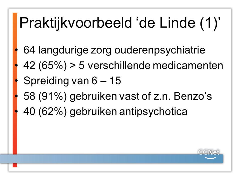Praktijkvoorbeeld 'de Linde (1)' 64 langdurige zorg ouderenpsychiatrie 42 (65%) > 5 verschillende medicamenten Spreiding van 6 – 15 58 (91%) gebruiken vast of z.n.