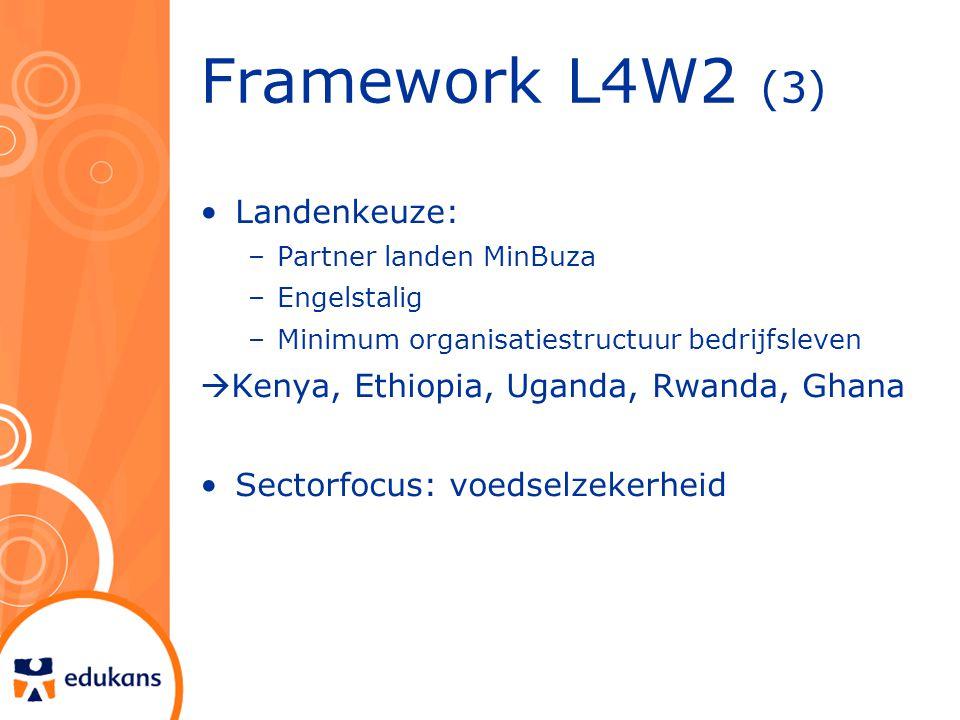 Framework L4W2 (3) Landenkeuze: –Partner landen MinBuza –Engelstalig –Minimum organisatiestructuur bedrijfsleven  Kenya, Ethiopia, Uganda, Rwanda, Ghana Sectorfocus: voedselzekerheid