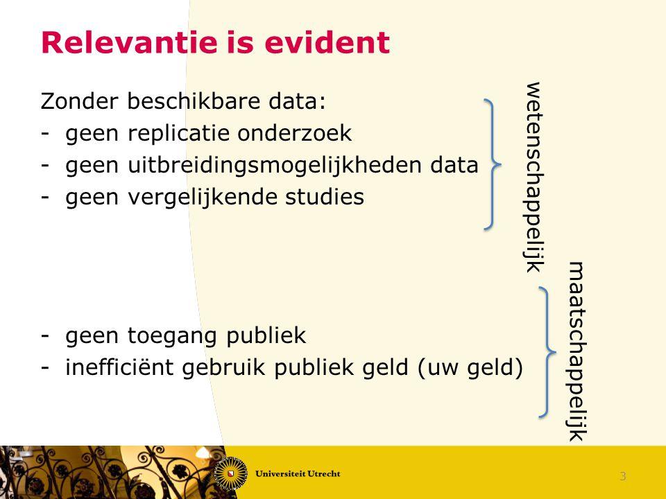 Relevantie is evident Zonder beschikbare data: -geen replicatie onderzoek -geen uitbreidingsmogelijkheden data -geen vergelijkende studies -geen toegang publiek -inefficiënt gebruik publiek geld (uw geld) 3 wetenschappelijk maatschappelijk